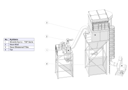 No. Açıklama Dinamik Ayırıcı - TSP Serisi 2 Hava Kilidi Hava