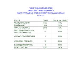 personel sayımız ve doluluk oranları
