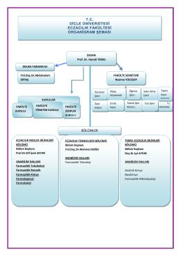 Organigram Şeması - Dicle Üniversitesi