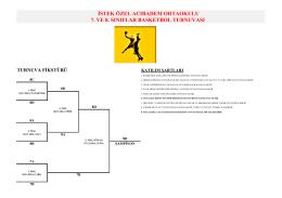 istek özel acıbadem ortaokulu 7. ve 8. sınıflar basketbol turnuvası