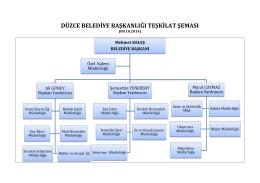 düzce belediye başkanlığı teşkilat şeması