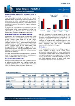 Bütçe Dengesi – Mart 2014
