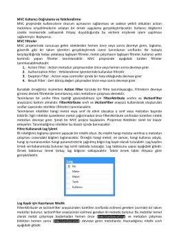 MVC Kullanıcı Doğrulama ve Yetkilendirme MVC projesinde