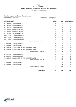 2014 15 sınıf öğrenci sayıları