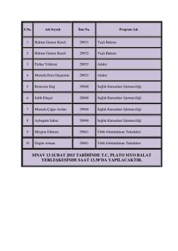 sınav 13 şubat 2015 tarihinde tc plato myo balat yerleşkesinde saat