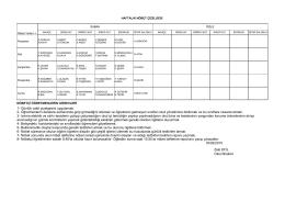 Zeki EFİL Okul Müdürü 1- Günlük vakit çizelgesini uygulamak. 2