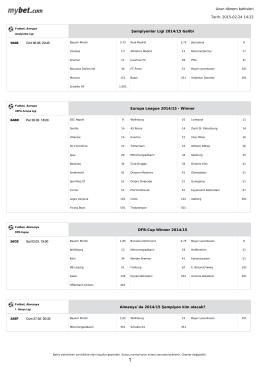 2015-02-16 19:03 Şampiyonlar Ligi 2014/15 Galibi