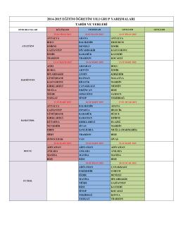 2014-2015 GRUP YARIŞMA TARİHLERİ VE YERLERİ