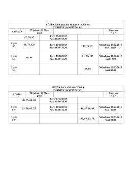 Türkiye Şampiyonaları`nın müsabaka programını görmek için tıklayınız