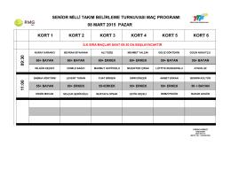 08 mart 2015 pazar maç programı
