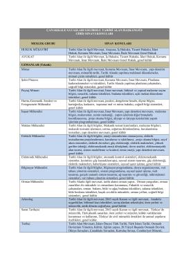çanakkale savaşları gelibolu tarihi alan başkanlığı giriş sınavı konuları