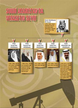 Suudi Arabistan`da Verasetin Seyri.pdf