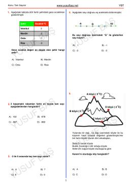 Tam Sayılar (6. sınıf)