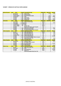 Haftalık Veri Takvimi30.03.2015
