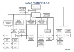 İncele - Yaşar Factoring