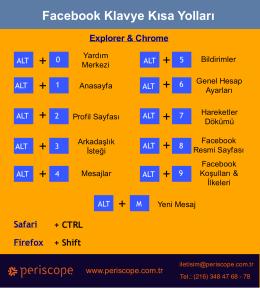Facebook Klavye Kısa Yolları
