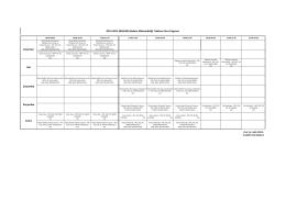 2014-2015 (BAHAR) Makine Mühendisliği Doktora Ders Pogramı
