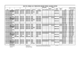 Nisan 2015 Psikiyatri Çalışma Listesi