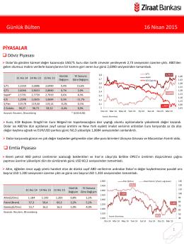 16 Nisan 2015 tarihli piyasa yorumu
