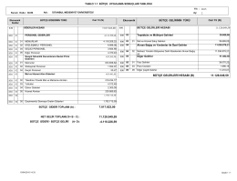 (b) 11.128.049,59 - Medeniyet Üniversitesi