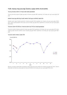 TUİK: Kümes Hayvancılığı Üretimi, Şubat 2015 (13.04.2015)