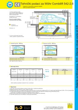 Tehnički podaci za Wöhr Combilift 542-2,6