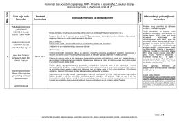 Komentari i odgovori BHDCA na komentare na prednacrt Pravilnika