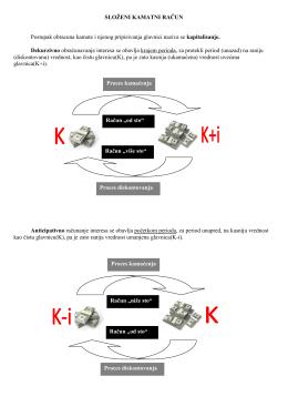 Сложен каматни рачун (декурзивно рачунање