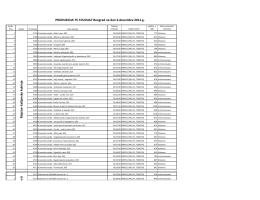 Katalog TV Studija7