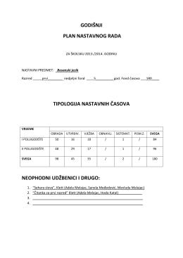 Nastavni plan i program Bosanski jezik i književnost za 1. razred OŠ