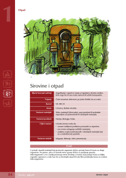 Sirovine i otpad - Green Pack Online