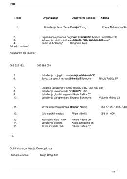 R.br. Organizacija Odgovorno lice/lica Adresa Telefon/e