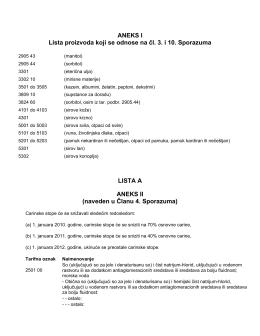 ANEKS I Lista proizvoda koji se odnose na čl. 3. i 10