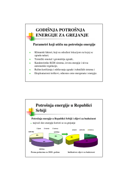 Parametri rentabilnosti projekta