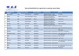 Baza obrtnika/fizičkih lica registriranih na području općine Žepče