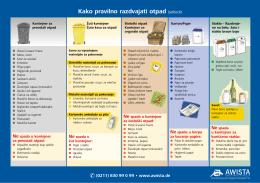 Kako pravilno razdvajati otpad (serbisch)