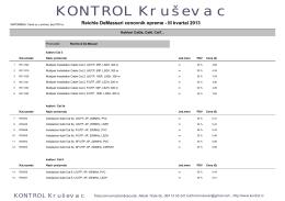 Reichle DeMassari - KONTROL Kruševac