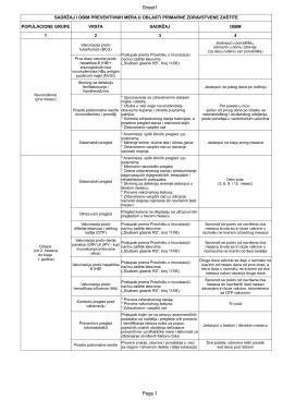 Kalendar preventivnih pregleda
