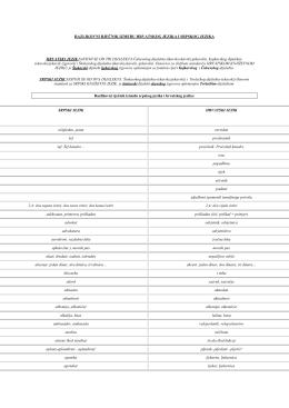 Rječnik razlika između hrvatskog jezika i srpskog jezika