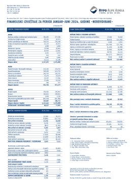Polugodišnji izvještaj 2014. - Hypo Alpe-Adria