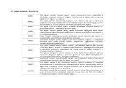Примери за Корисничко упутство 24.01.2014.