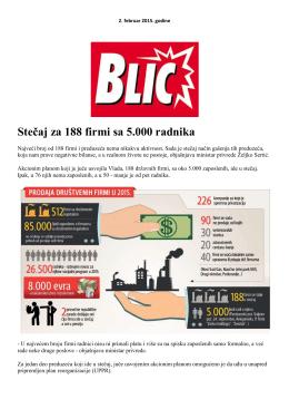 Stečaj za 188 firmi sa 5.000 radnika