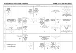 Raspored predavanja i vježbi