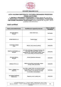 Lista validnih sertifikata i potvrda