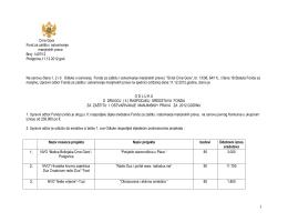 Crna Gora Fond za zaštitu i ostvarivanje manjinskih prava Broj