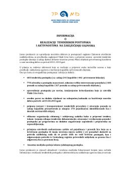 informacija o realizaciji tenderskih postupaka i