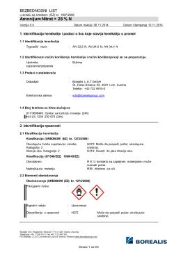 Amonijum Nitrat > 28 % N