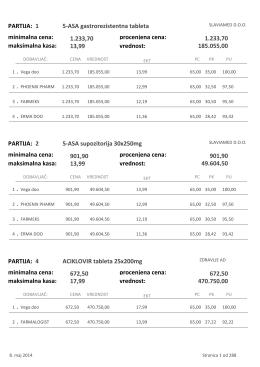 13,99 1.233,70 1 PARTIJA: maksimalna kasa: minimalna cena: 5
