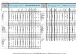 PRILOG 7a - Broj i etnička struktura popisivača