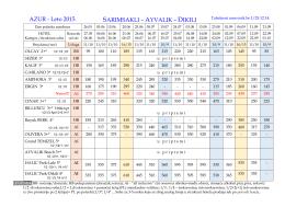 AZUR - Leto 2015. SARIMSAKLI – AYVALIK – DIKILI
